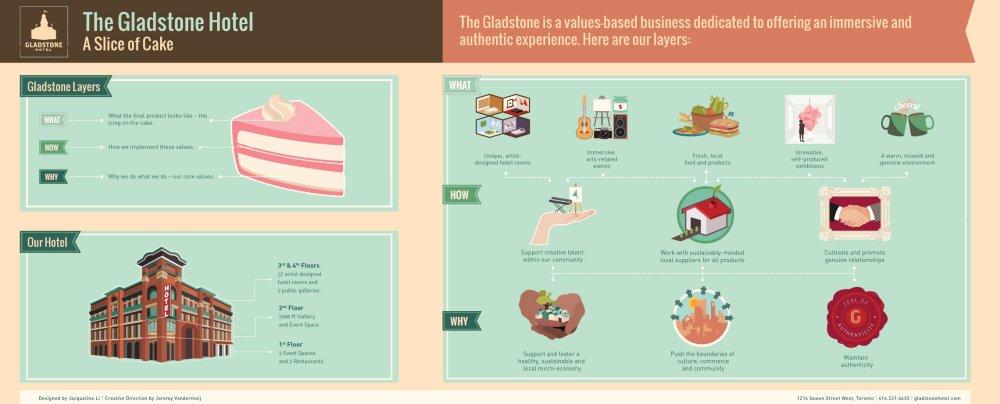 gladstone-infographic