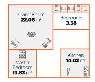 Trend-Monitor-average-kitchen-sizes