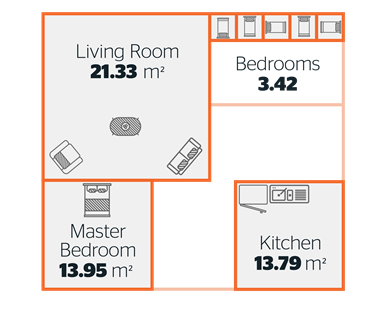 Trend-Monitor-average-kitchen-size