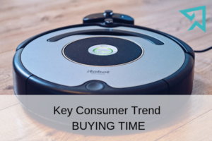 Trend-Monitor-consumer-trend-buying-time