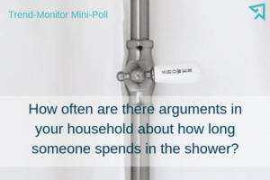 Trend-Monitor-Mini-Poll-shower-arguments