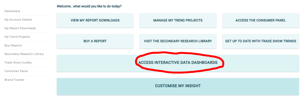Access Trend-Monitor Interactive dashboards