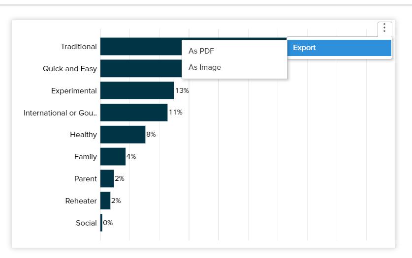 Print-Interactive-chart