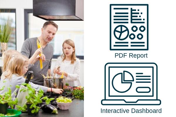 Kitchen behaviours interactive package